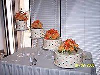 Cakescam